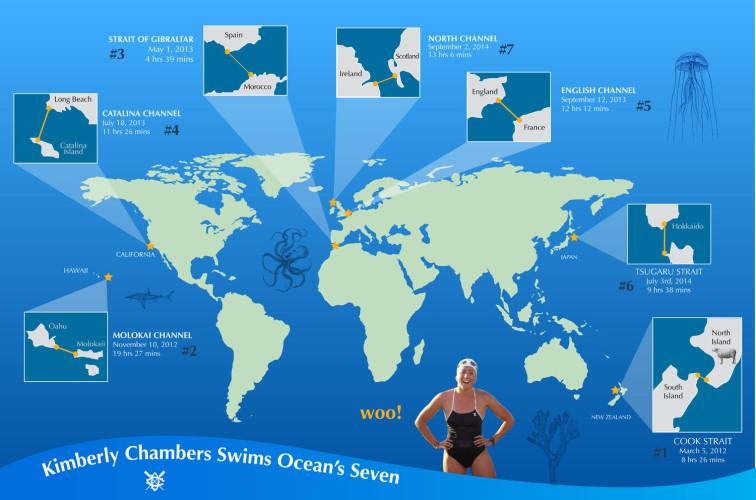 kim-chambers-oceans-7